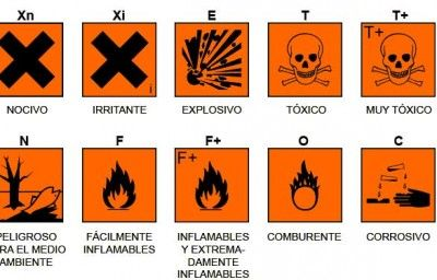 Empresas de limpieza. Químicos peligrosos.